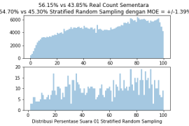StratifiedRandomSample1000TPS8